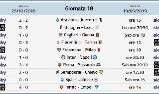 Diretta gol Serie A prossimo turno: il programma della 33° giornata